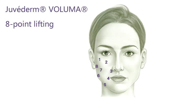 Voluma V+八點拉提法